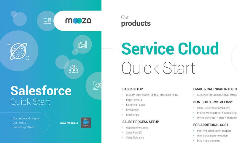 Mooza Corporate identity